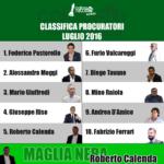 calciomercato calcionews24 awards
