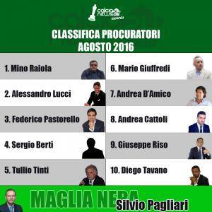calcionews24 awards procuratori agosto