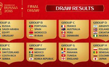 Calendario Mondiali Russia 2018