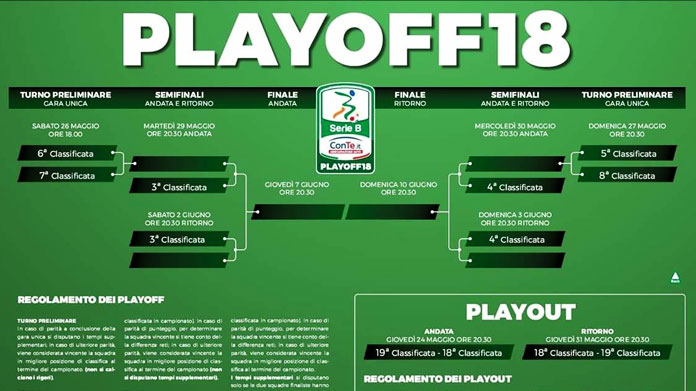 Play Off Serie B