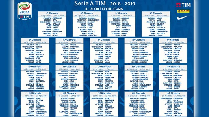 Image Result For Classifica Serie A