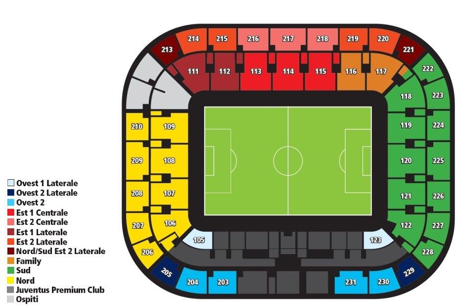 settori juventus stadium