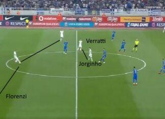 Italia Jorginho Verratti