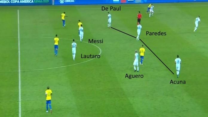 argentina de paul