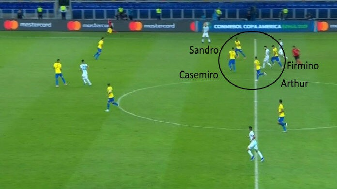 Brasile Messi