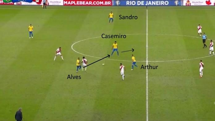 Brasile Arhtur Melo