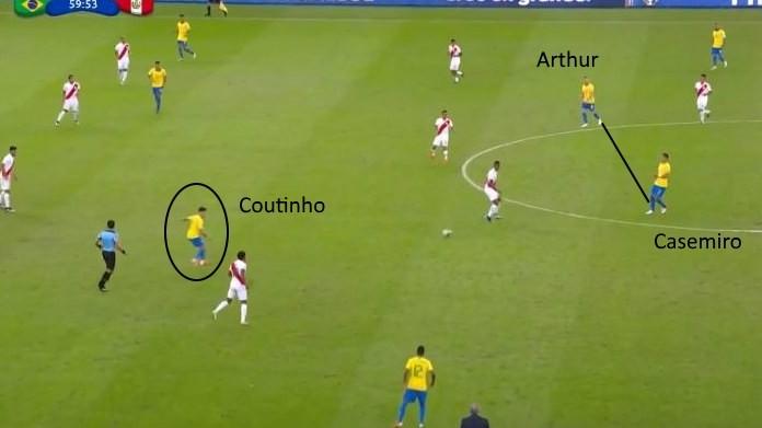 Brasile Coutinho