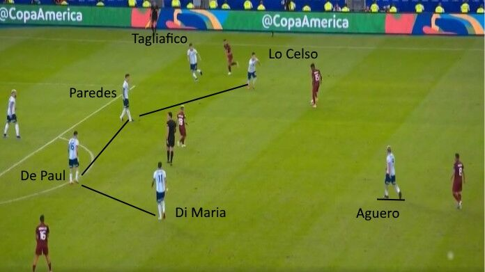 argentina lo celso