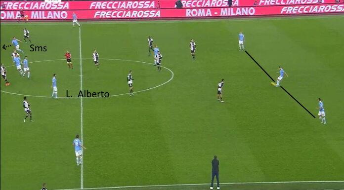 Lazio Juventus: l'importanza di appoggiarsi a Milinkovic Sav