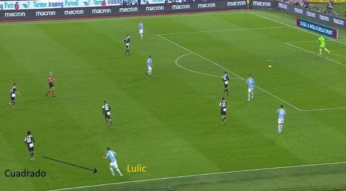 Lazio Juventus: Cuadrado e la voglia di pressare in avanti