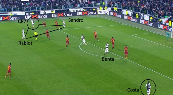 Juventus: le differenze tra il 4312 e il 433