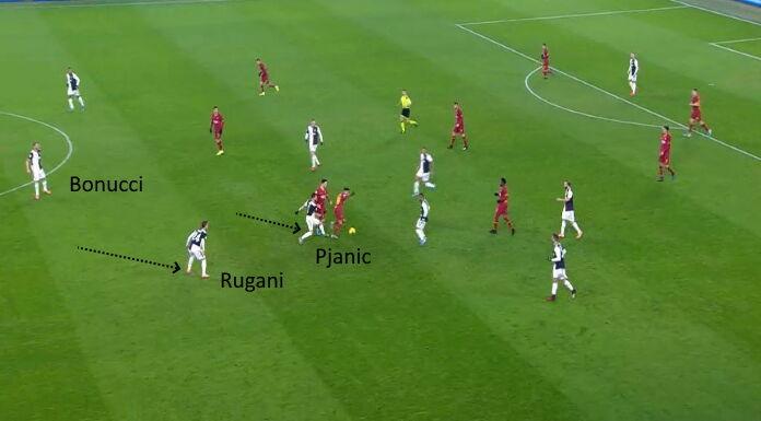 Juventus Roma: Pjanic accorcia bene, il pressing bianconero
