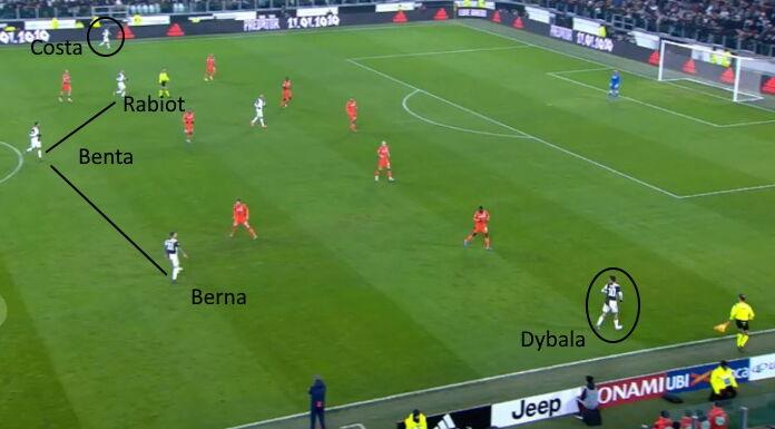 Juventus: Dybala e Douglas Costa nel 433 di Sarri