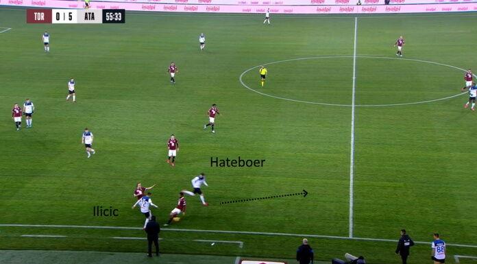 Torino Atalanta: Ilicic e Hateboer hanno un'intesa strepitos