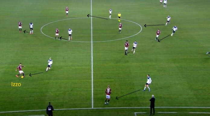 Torino Atalanta: il pressing di Gasperini è soffocante per i