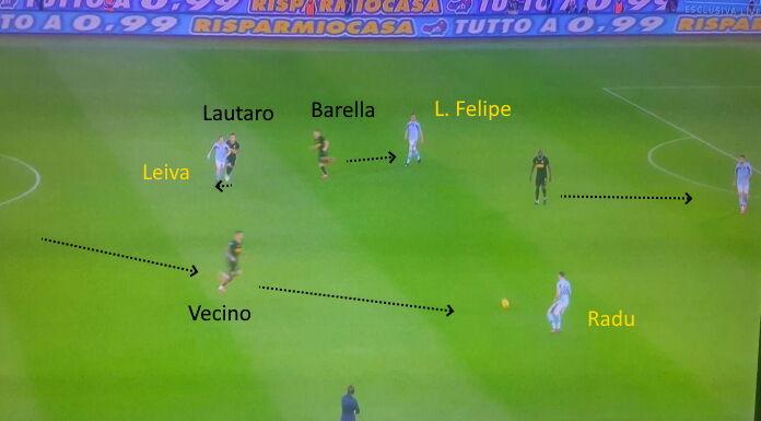 Inter Lazio: come Conte voleva pressare in avanti