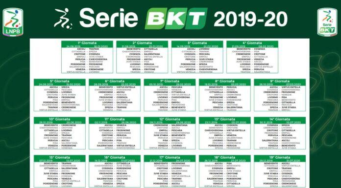 Calendario Serie B 2019/2020: date, giornate, risultati, cla