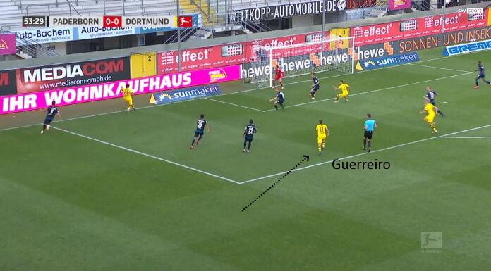 Borussia Dortmund: l'importanza di Hakimi e Guerreiro