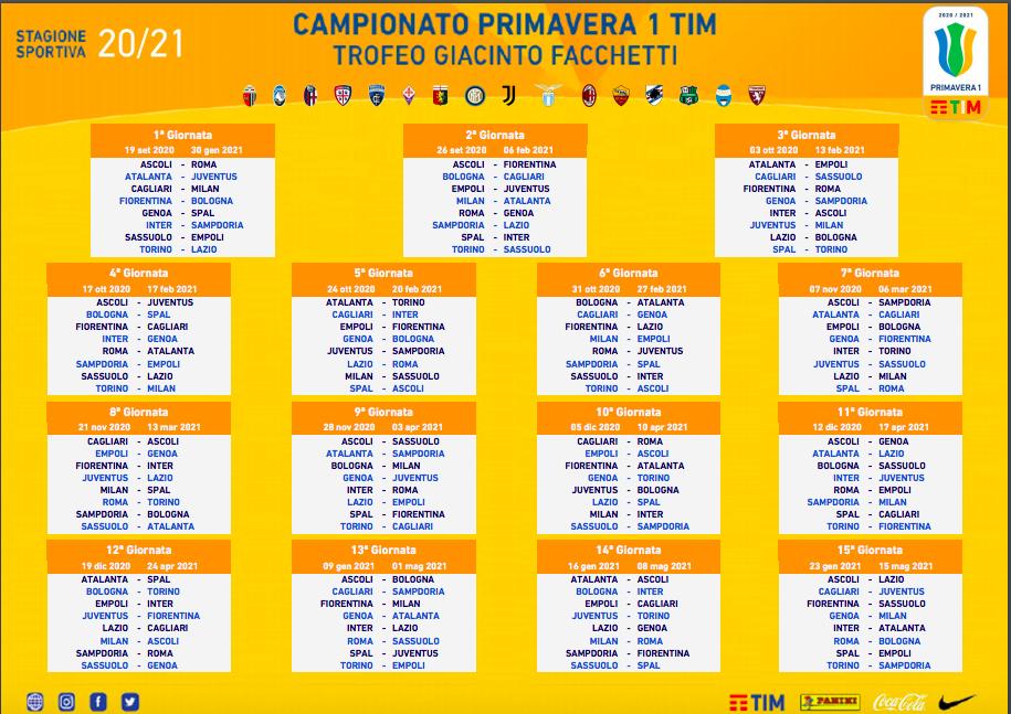 Campionato Primavera 2020/2021: si parte il 19 settembre. Date e