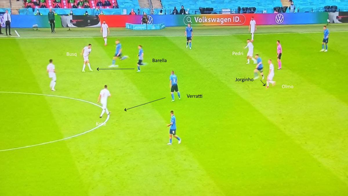 Italia spagna pedri 1 - Italia Spagna: Jorginho e Bonucci, che difficoltà prima della gloria – ANALISI TATTICA